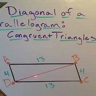 The Diagonal of a Parallelogram