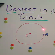 Degrees in a Circle