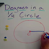Degrees in a Quarter Circle