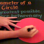 Diameter of a Circle