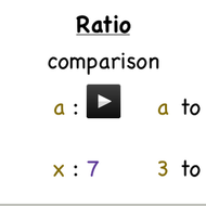 Virtual Nerd - Ratios and Rates