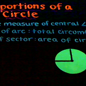 Sector Area of a Circle