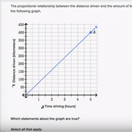 Khan Academy - Proportional Relationships