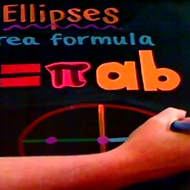 Area Formula of an Ellipse