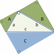 The Converse of the Pythagorean Therorem