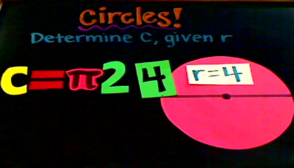 Determining the Circumference of a Circle from the Radius