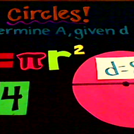 Determining the Area of a Circle from the Diameter