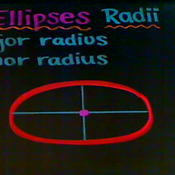 Radii of an Ellipse