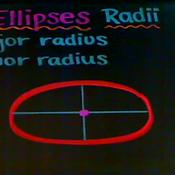Radii of an Ellipse