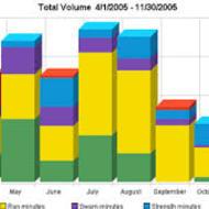 Datagraphs