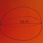 Solving for the Surface Area of a Sphere
