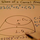 Solving for the Volume of a Conical Frustum