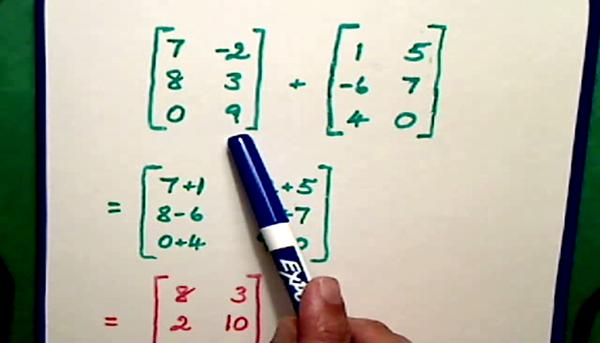 Adding Matrices