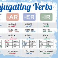 Spanish present tense verb conjugation