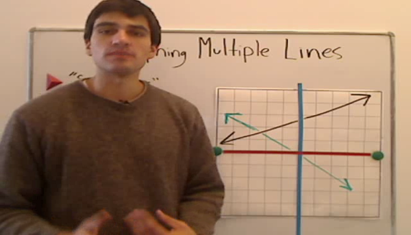 Graphing Multiple Lines