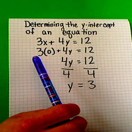 Finding the Y Intercept from an Equation