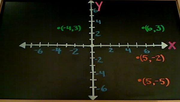 Basic Distance Between Points