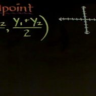 Basic Midpoint of Two Points
