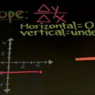 Horizontal and Vertical Slopes