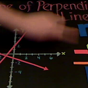 Slope in Perpendicular Lines