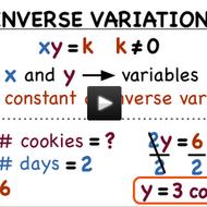 Virtual Nerd - Inverse Variation