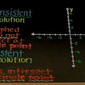 Identifying Consistent and Inconsistent Equations