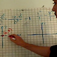 Graphing the Fundamental Box