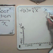 The Graph of a Root Equation