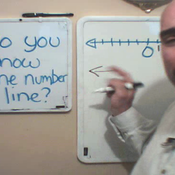 Negative Numbers on the Number Line