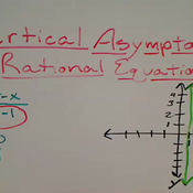 Vertical Asymptotes in Rational Equations