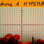 Graphing a Hyperbola