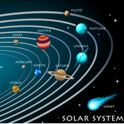 our solar system packet - photo #20