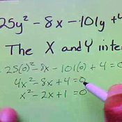 Determining the X and Y Intercepts of an Ellipse