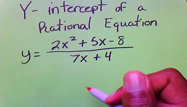 Determining the Y Intercept
