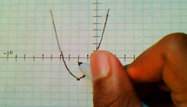 Determining the Equation of a Parabola