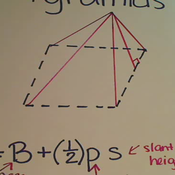 Calculating the Surface Area of Pyramids