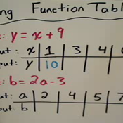 Using a Function Table