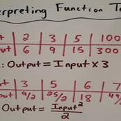 Interpreting a Function Table