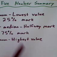 Five Number Summary