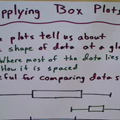Applications of Box Plots
