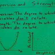 Dispersion and Strength