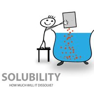 Solutions and Solubility Curves