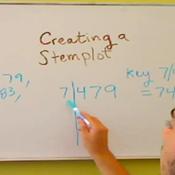 Creating a Stemplot