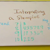 Interpreting a Stemplot