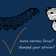 Developing an Effective Topic Sentence