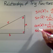 Relationships of Trigonometric Functions