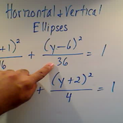Horizontal and Vertical Ellipses