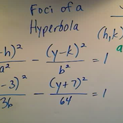 Determining the Foci of a Hyperbola