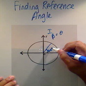 Finding the Reference Angle