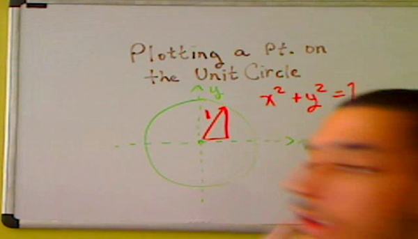 Plotting a Point on the Unit Circle